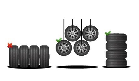conservare al meglio i pneumatici invernali