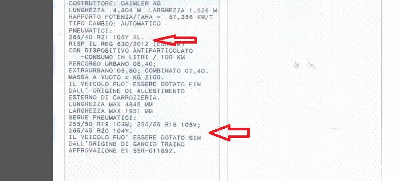 Indice di carico e codice di velocità: i consigli di cerchigomme.it per la scelta dei giusti pneumatici